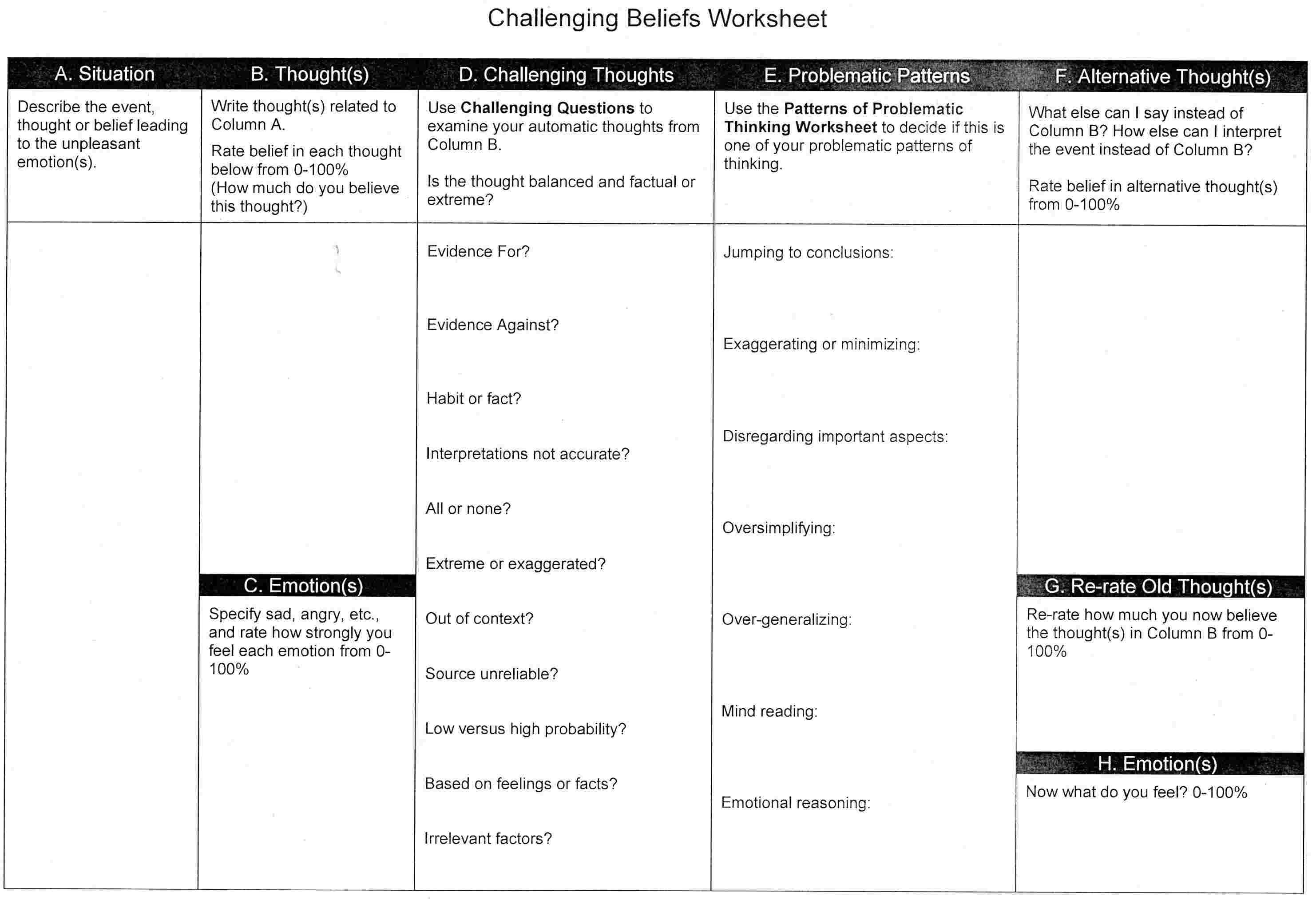 DrPendleton – Core Beliefs Worksheet